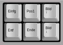 Die Tastatur – Das unbekannte Wesen(3)