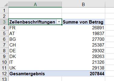 Excel – RätselhafteSortierung