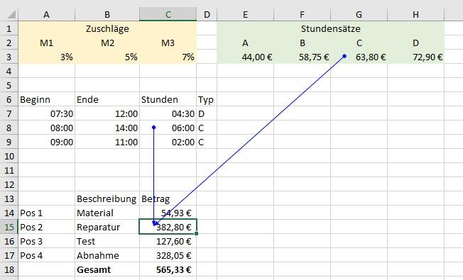 Excel – Wo wirkt sich eine Änderungaus?