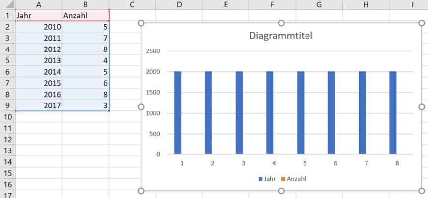 Excel – Diagramm mitJahreszahlen