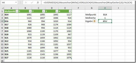 Excel–Zahlen als Überschrift in formatierterTabelle