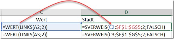 Excel–SVERWEIS für PLZ-Kreise