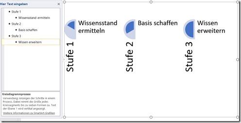 PowerPoint–SmartArts neu in Office2016