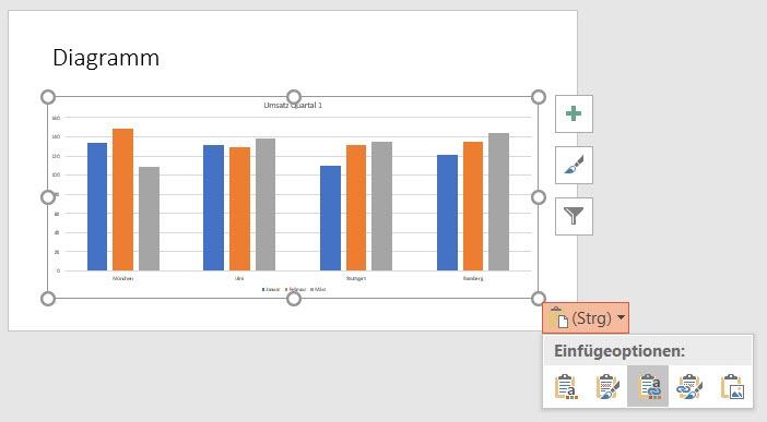 Excel und PowerPoint – Diagrammkopieren