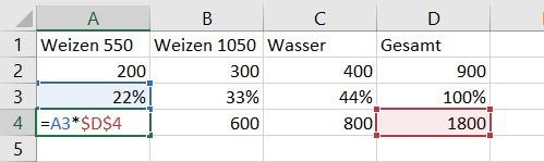 Excel – Verhältnisrechnung