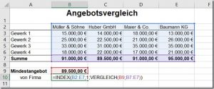 Excel – Name desMindestbieters