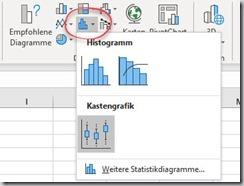 Excel–Kastendiagramm