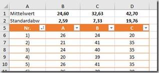 Excel–Streuung um denMittelwert