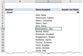 Excel – Teilnehmerliste