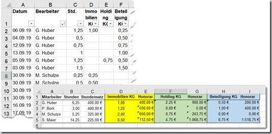 Excel – SUMMEWENN mit dynamischenSpalten