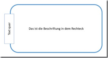 PowerPoint – Text gedreht