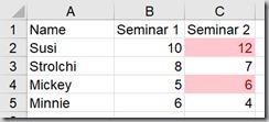 Excel – Bedingte Formatierung in der gleichenZelle