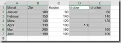 Excel – Diagramm mit bedingterFormatierung